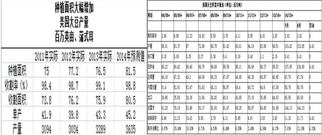 (来源:徽商研究、大连商品交易所)