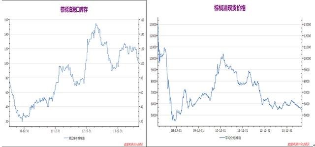 (来源:Wind资讯)