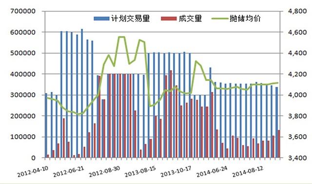 广州期货2队:国产大豆短期或有回落空间