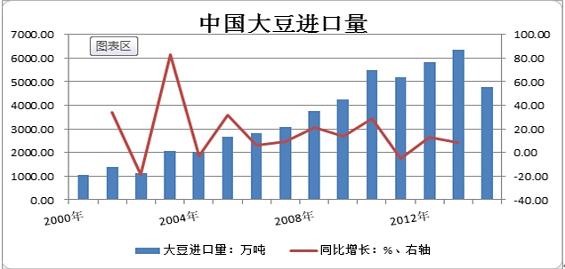 (来源:Wind资讯、徽商研究)