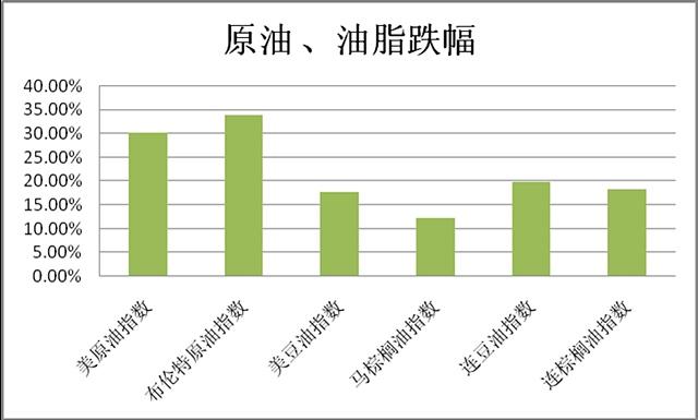数据来源:文华财经 徽商期货研究所